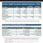 Summary of 2013 ACP