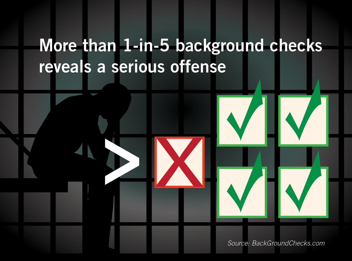 background check stat image