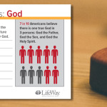 New Research: Americans believe in heaven, hell, and a little bit of heresy