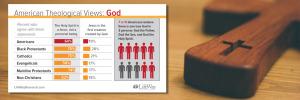 theologicalviews-1