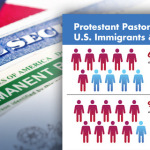 New LifeWay Research finds widespread support for immigration reform among pastors