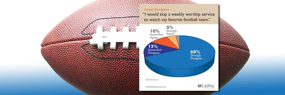 Most Churchgoers Won't Skip Church for Football