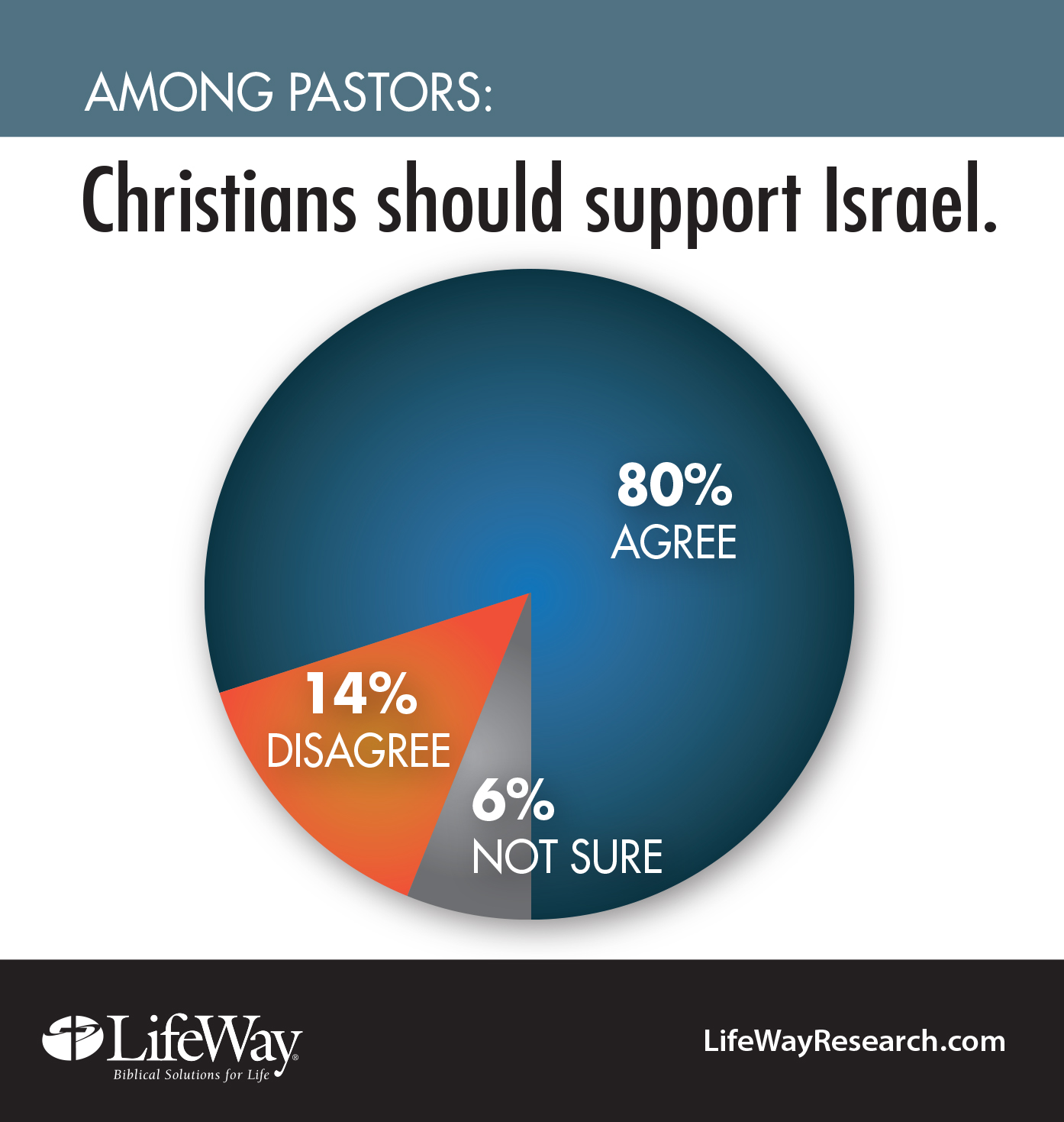 [Image: Christian-should-support-Israel-pastors.jpg]