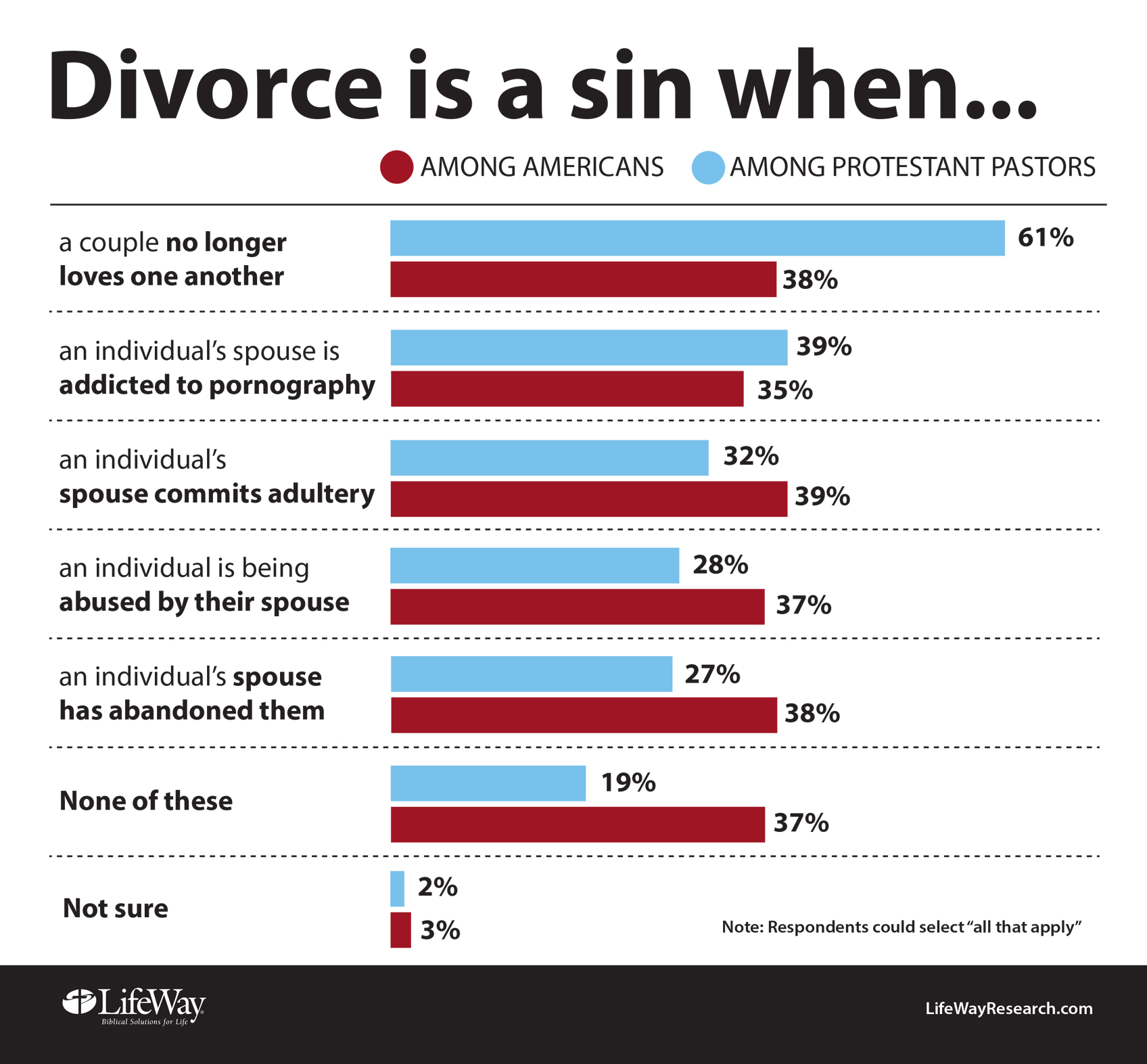 blog addict marriage divorce options
