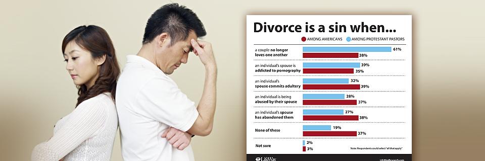 divorce-banner