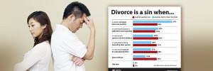 Views on Divorce Divide Americans