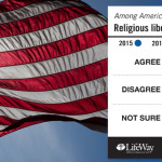 Survey: Americans say Christians face intolerance, but complain too much