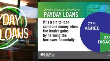 Survey: Christians say predatory loans are sinful