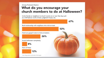Want an added treat this Halloween? Try church, say America's pastors