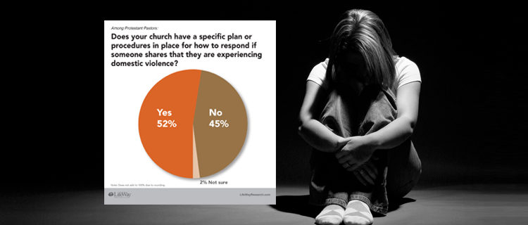 Good intentions, lack of plans mark church response to domestic violence