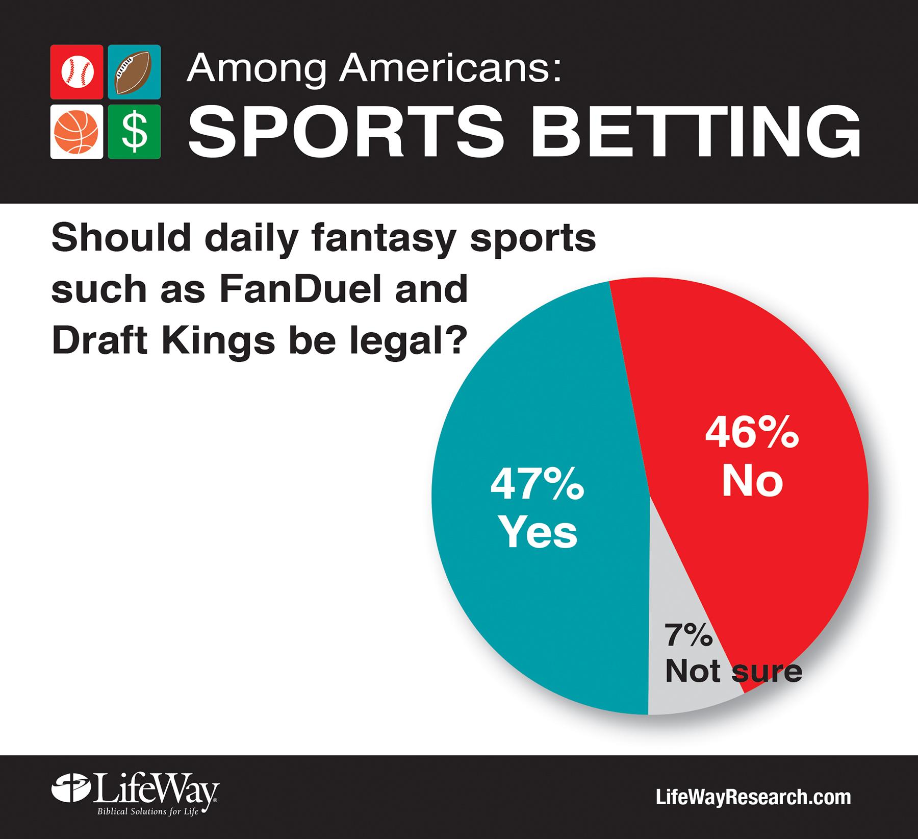 Saratoga springs gambling